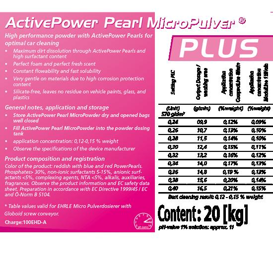 Aktivni power pearl mikro puder specifikacije